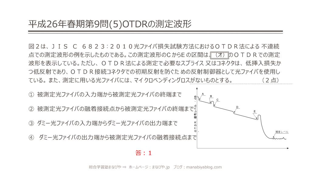 26-s-g-95-96_ページ_1