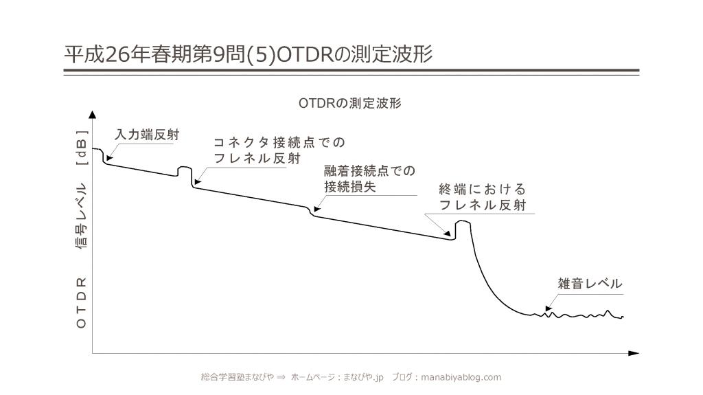 26-s-g-95-96_ページ_2