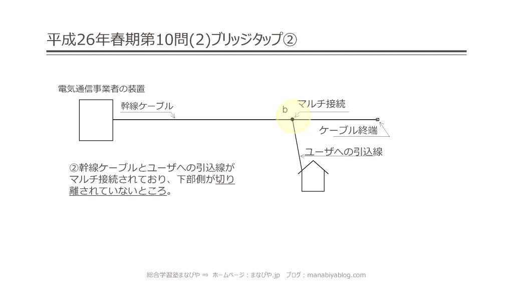 26-s-g-99-101_ページ_3