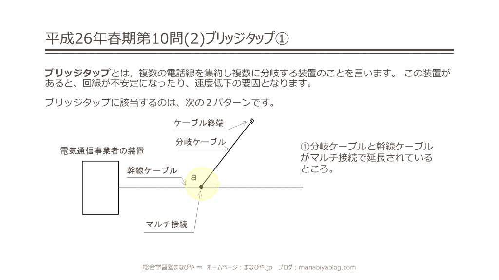 26-s-g-99-101_ページ_2