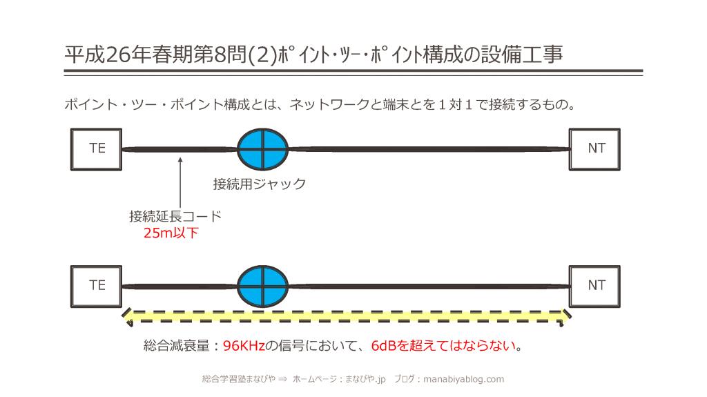 26-s-g-77-78_ページ_2